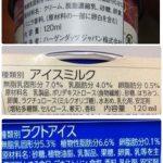 賢いアイスクリームの選び方 糖尿の人は知っておいてください!